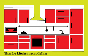 DC Fawcett Real Estate -tips-for-kitchen-remodelling