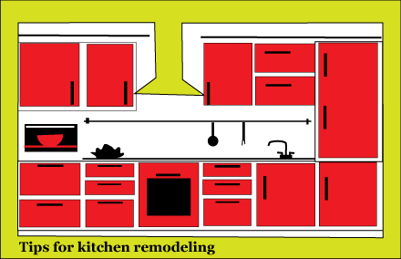DC Fawcett Real Estate - tips-for-kitchen-remodelling DC Fawcett