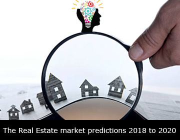 DC-Fawcett-Reviews-The-Real-Estate-market-predictions